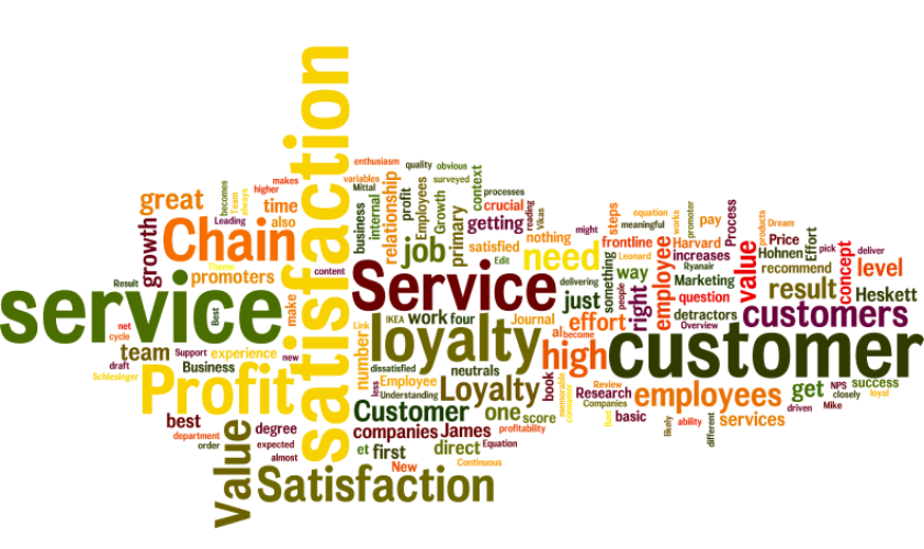 Service Profit Value Chain